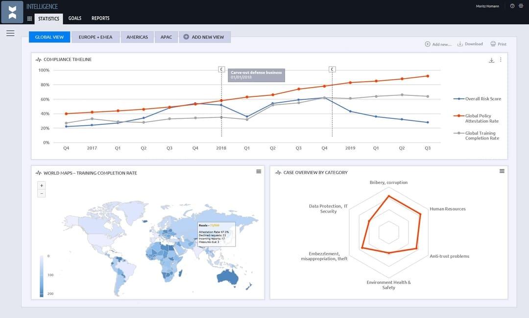Screen Intelligence | EQS Group