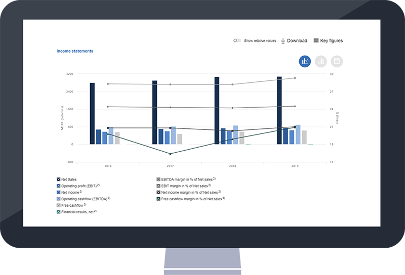Screen IR Tools Quick Analyzer | EQS Group
